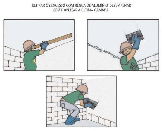 Aplicando gesso na parede e teto
