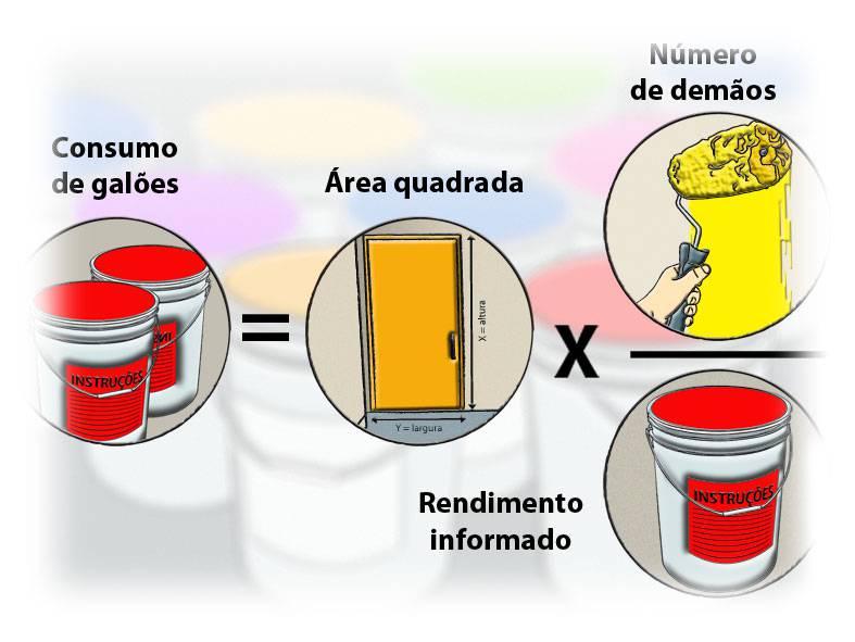 Cálculo de tinta por m2