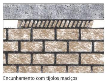 Encunhamento com tijolo maciço