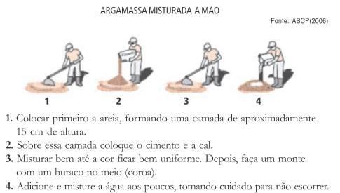 Mistura manual da argamassa