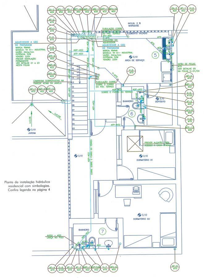 Planta hidráulica residencial