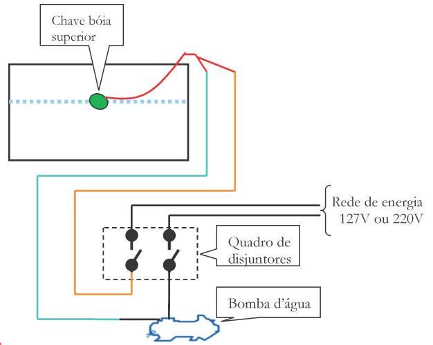 Como instalar boia elétrica para caixa d'água