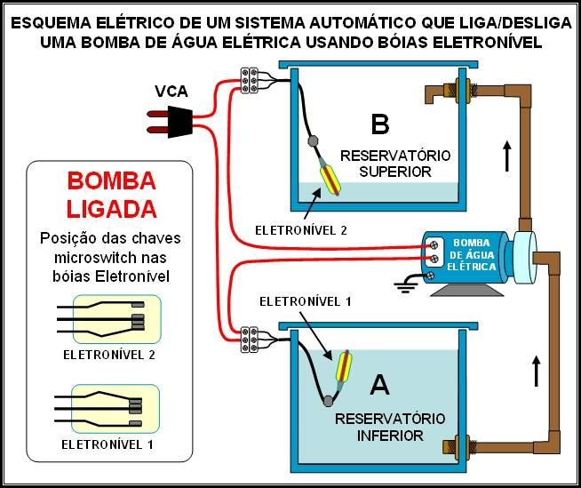 Esquema elétrico ligação boia automática em paralelo