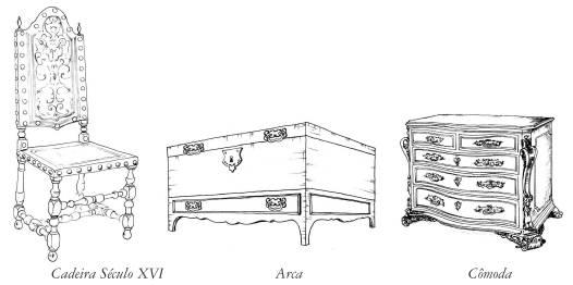 Mobiliário século XVI