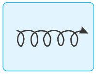 soldagem-movimento-circular