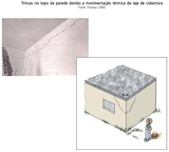 trincas-no-topo-da-parede-devido-a-movimentacao-termica-da-laje-de-abertura