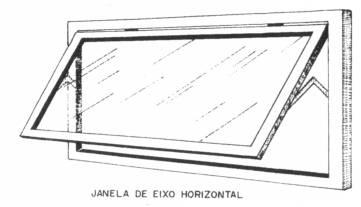 Janela de eixo horizontal